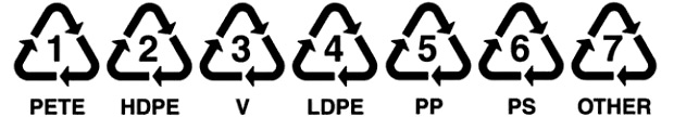recycle-number-symbols